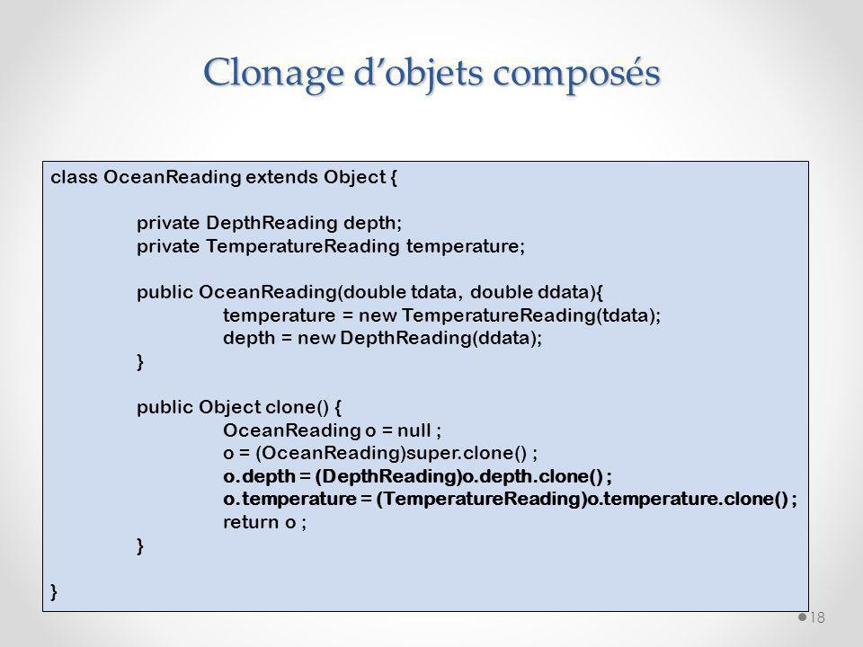 Clonage dobjets composés 18 class OceanReading extends Object { private DepthReading depth; private TemperatureReading temperature; public OceanReadin