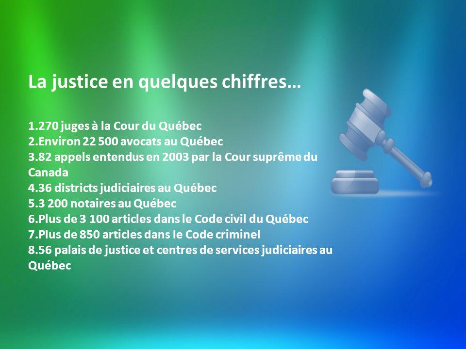 Au Québec, on trouve parmi les tribunaux de 1ere instance: les cours___________, la Cour ____________, la Cour ____________ le ______________________.