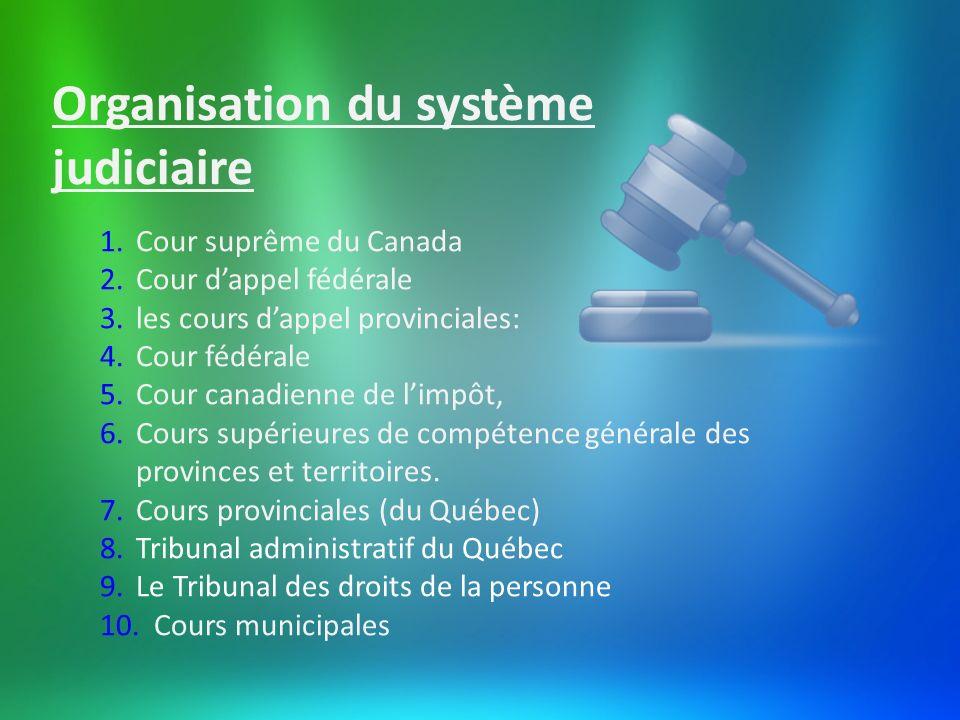 1.Cour suprême du Canada: Au sommet de la pyramide Rôle de « ______________________________ ».