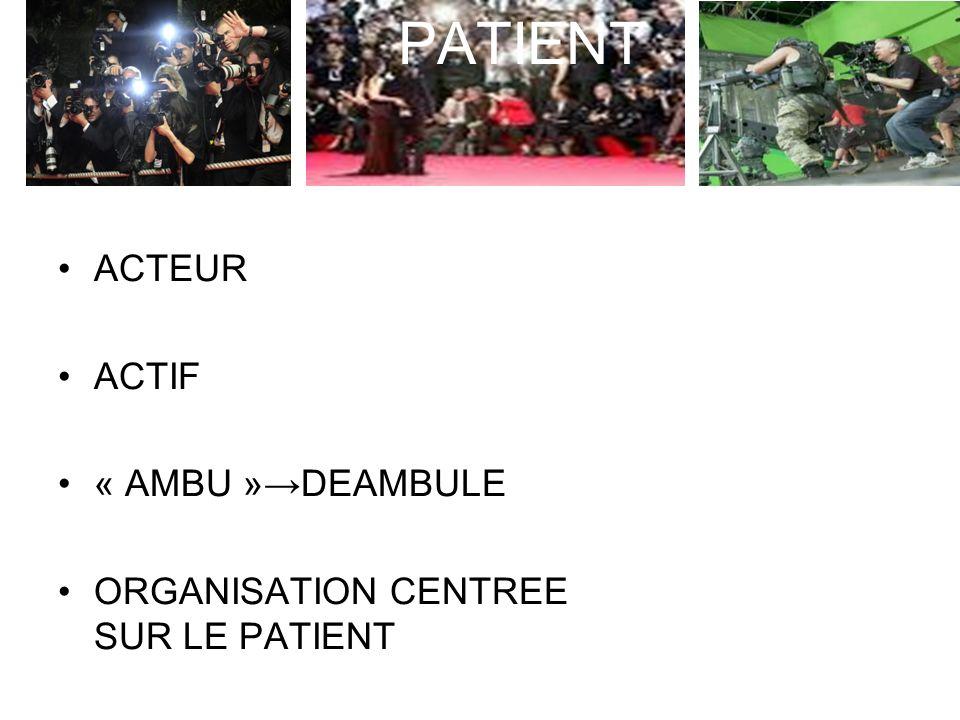 ACTEUR ACTIF « AMBU »DEAMBULE ORGANISATION CENTREE SUR LE PATIENT PATIENT