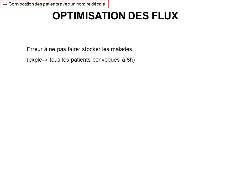 OPTIMISATION DES FLUX Erreur à ne pas faire: stocker les malades (exple tous les patients convoqués à 8h) Convocation des patients avec un horaire déc