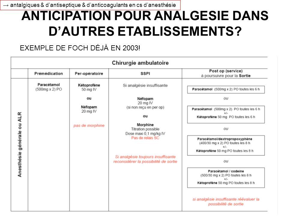 ANTICIPATION POUR ANALGESIE DANS DAUTRES ETABLISSEMENTS? EXEMPLE DE FOCH DÉJÀ EN 2003! antalgiques & dantiseptique & danticoagulants en cs danesthésie