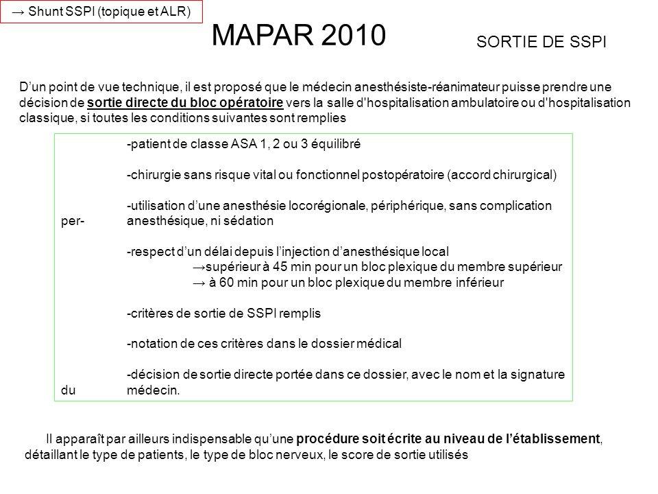 SORTIE DE SSPI -patient de classe ASA 1, 2 ou 3 équilibré -chirurgie sans risque vital ou fonctionnel postopératoire (accord chirurgical) -utilisation