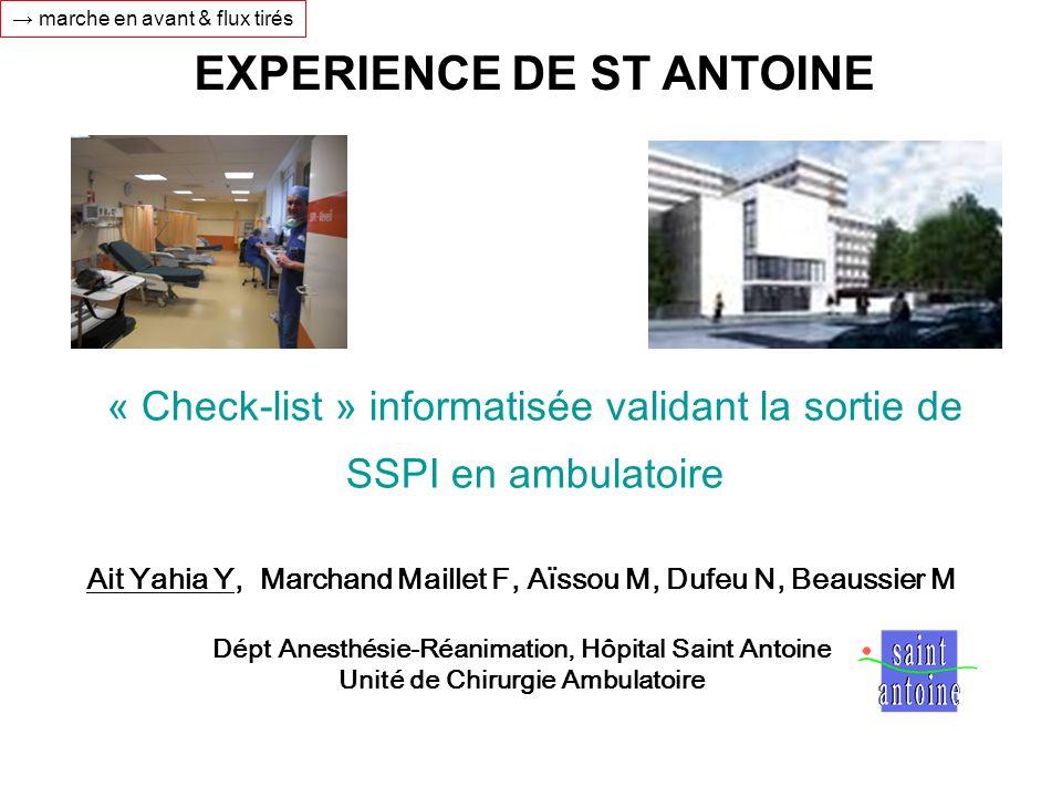 « Check-list » informatisée validant la sortie de SSPI en ambulatoire Ait Yahia Y, Marchand Maillet F, Aïssou M, Dufeu N, Beaussier M Dépt Anesthésie-