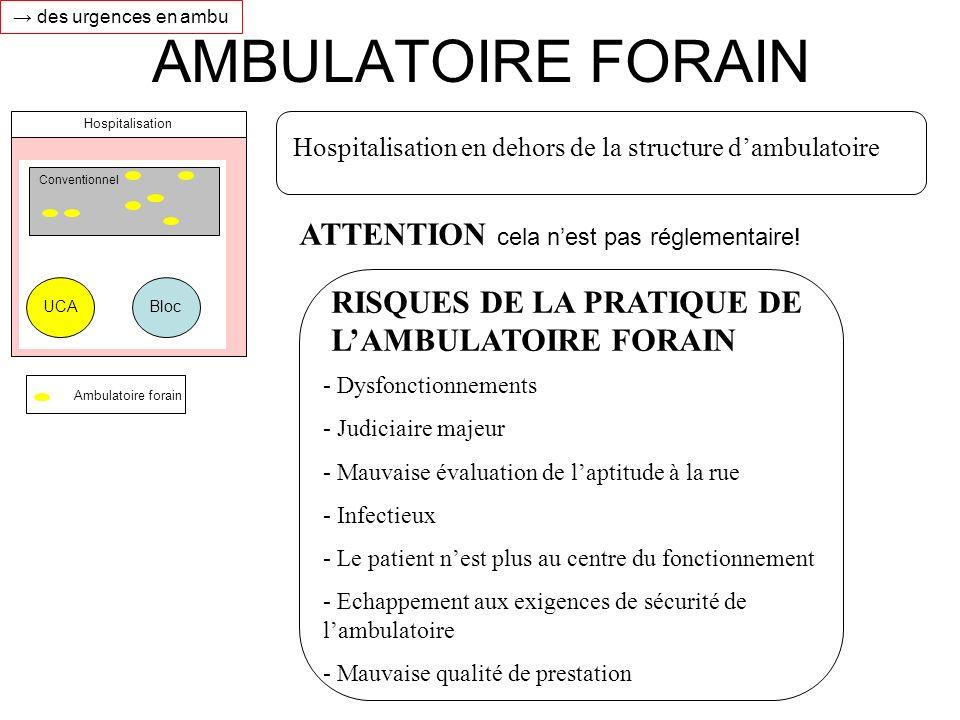 Hospitalisation en dehors de la structure dambulatoire ATTENTION cela nest pas réglementaire! AMBULATOIRE FORAIN Hospitalisation Conventionnel BlocUCA