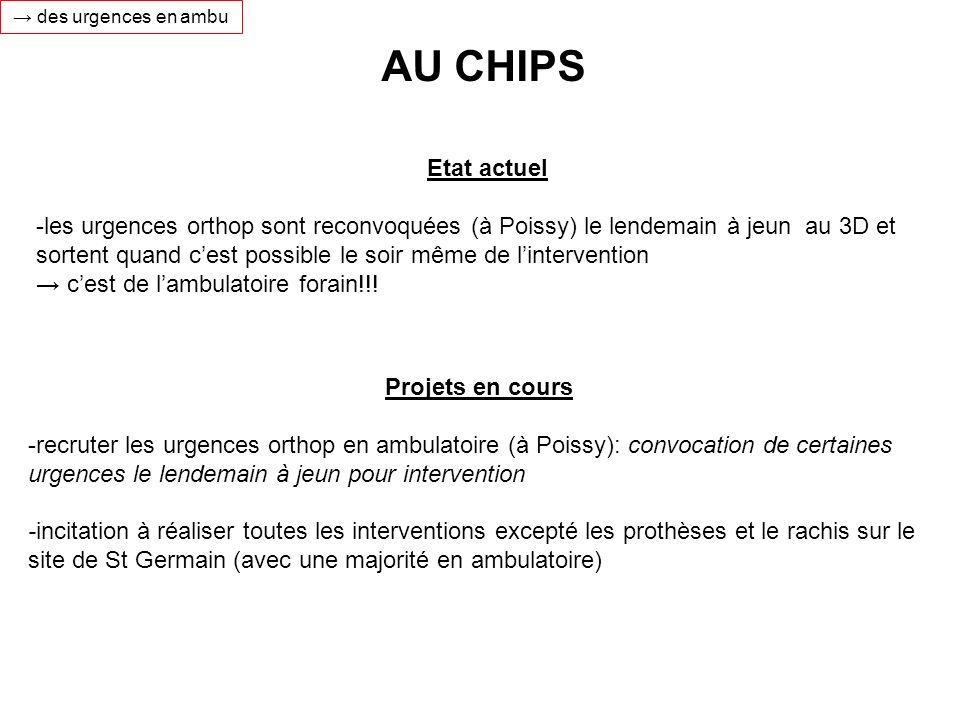 AU CHIPS Projets en cours -recruter les urgences orthop en ambulatoire (à Poissy): convocation de certaines urgences le lendemain à jeun pour interven
