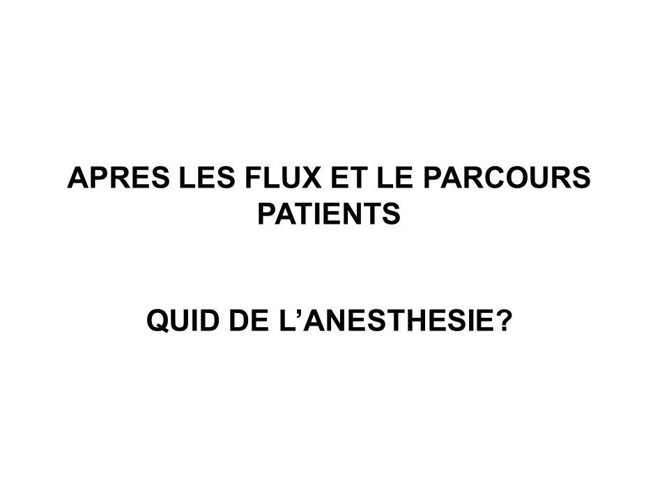 APRES LES FLUX ET LE PARCOURS PATIENTS QUID DE LANESTHESIE?