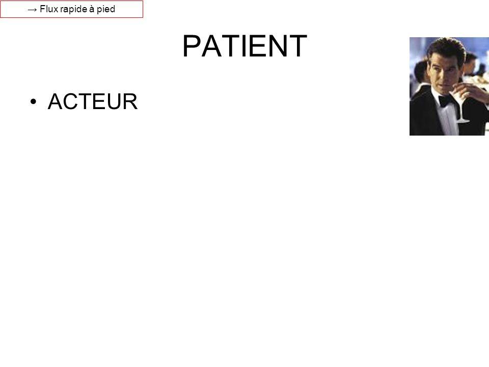 SSPI UC2A ENDO ATTENTE & Vestiaires & douches S.A.Rue ZONE AMBU « CIRCUIT RAPIDE » POURQUOI PAS AU C.H.I.P.S..