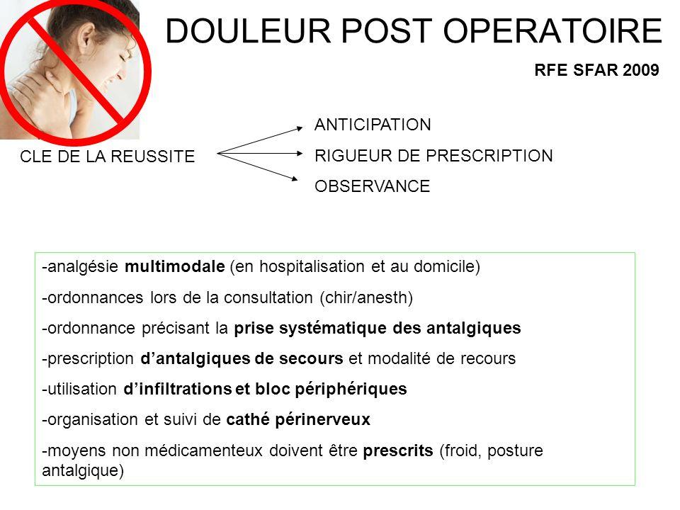 DOULEUR POST OPERATOIRE RFE SFAR 2009 -analgésie multimodale (en hospitalisation et au domicile) -ordonnances lors de la consultation (chir/anesth) -o