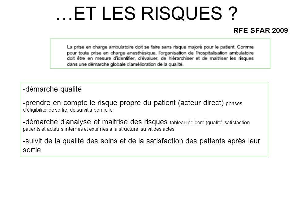 …ET LES RISQUES ? RFE SFAR 2009 -démarche qualité -prendre en compte le risque propre du patient (acteur direct) phases déligibilité, de sortie, de su