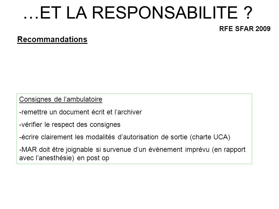 …ET LA RESPONSABILITE ? RFE SFAR 2009 Consignes de lambulatoire -remettre un document écrit et larchiver -vérifier le respect des consignes -écrire cl