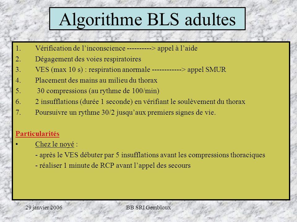 29 janvier 2006BB SRI Gembloux Algorithme BLS adultes 1.Vérification de linconscience ----------> appel à laide 2.Dégagement des voies respiratoires 3