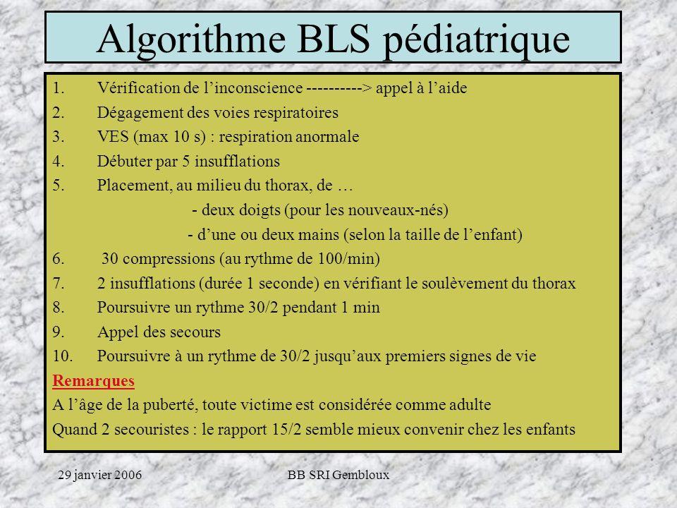 29 janvier 2006BB SRI Gembloux 1.Vérification de linconscience ----------> appel à laide 2.Dégagement des voies respiratoires 3.VES (max 10 s) : respi