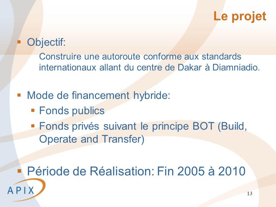 13 Le projet Objectif: Construire une autoroute conforme aux standards internationaux allant du centre de Dakar à Diamniadio.