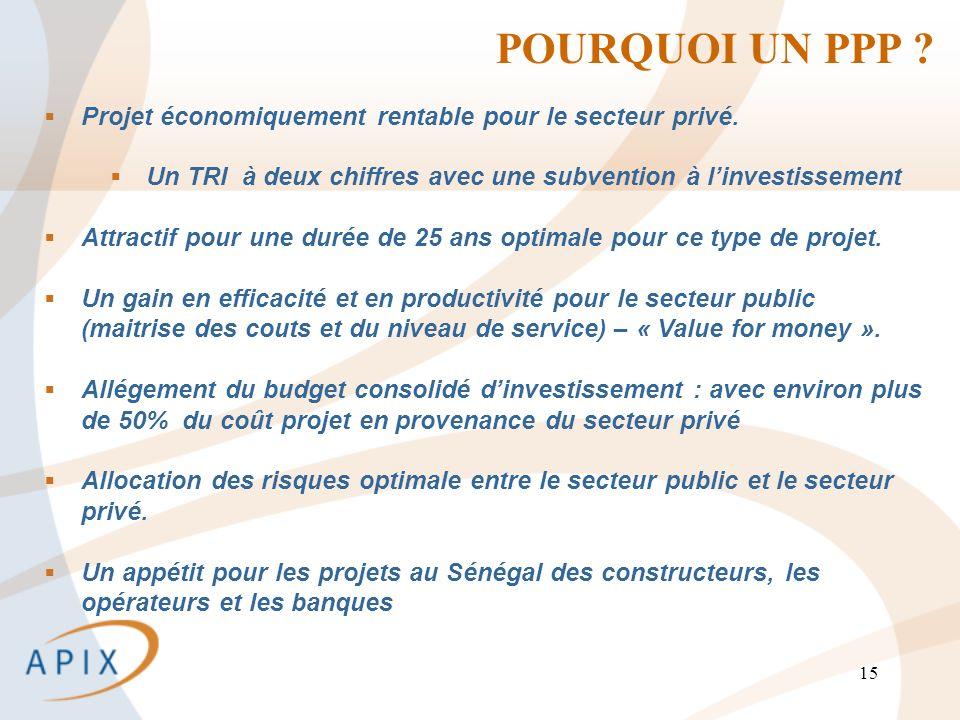 15 POURQUOI UN PPP . Projet économiquement rentable pour le secteur privé.