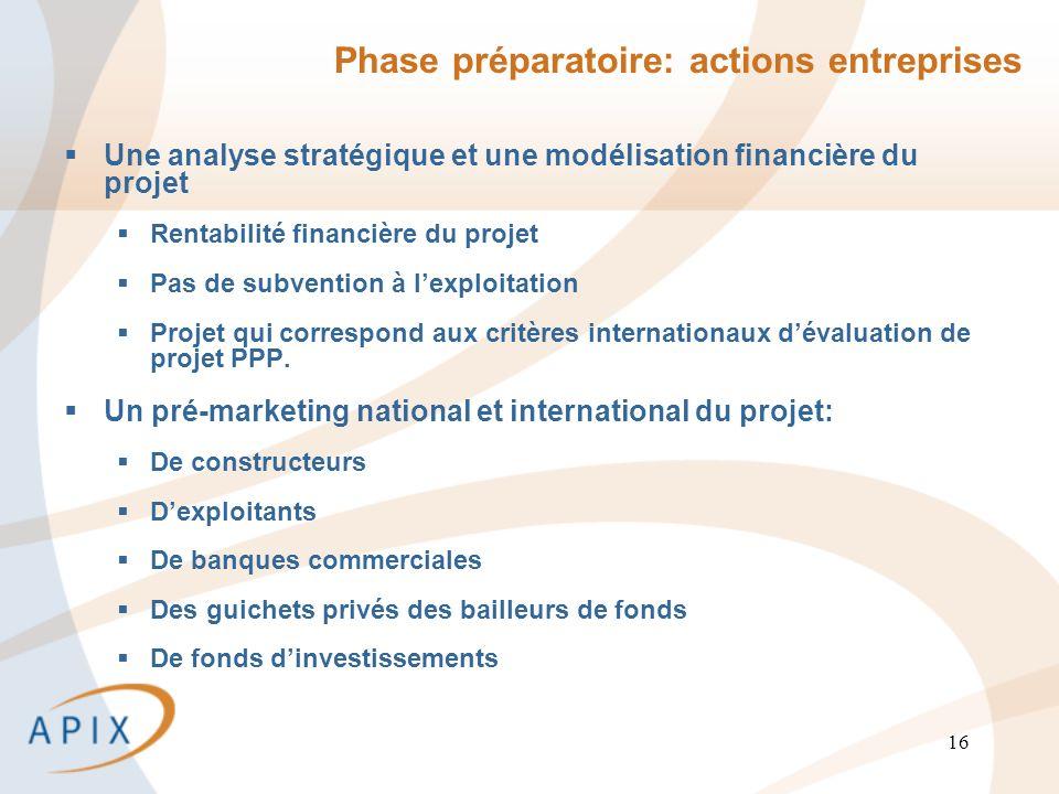 16 Phase préparatoire: actions entreprises Une analyse stratégique et une modélisation financière du projet Rentabilité financière du projet Pas de subvention à lexploitation Projet qui correspond aux critères internationaux dévaluation de projet PPP.