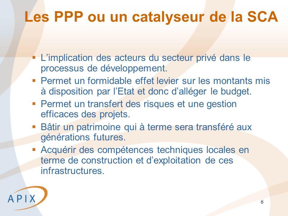 6 Les PPP ou un catalyseur de la SCA Limplication des acteurs du secteur privé dans le processus de développement.