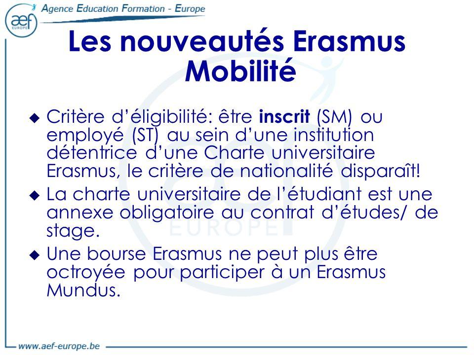 Les nouveautés Erasmus Mobilité Critère déligibilité: être inscrit (SM) ou employé (ST) au sein dune institution détentrice dune Charte universitaire Erasmus, le critère de nationalité disparaît.