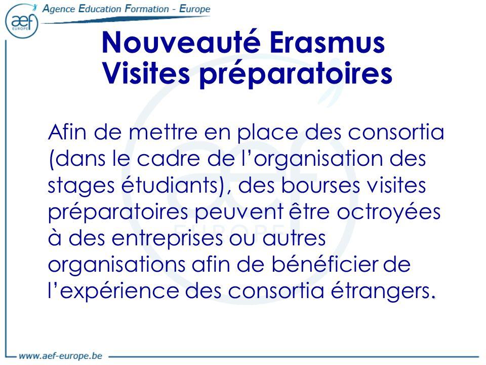 Nouveauté Erasmus Visites préparatoires.