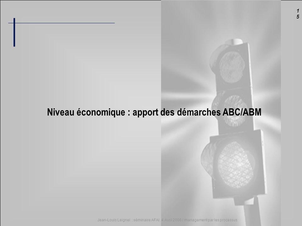 1515 Niveau économique : apport des démarches ABC/ABM