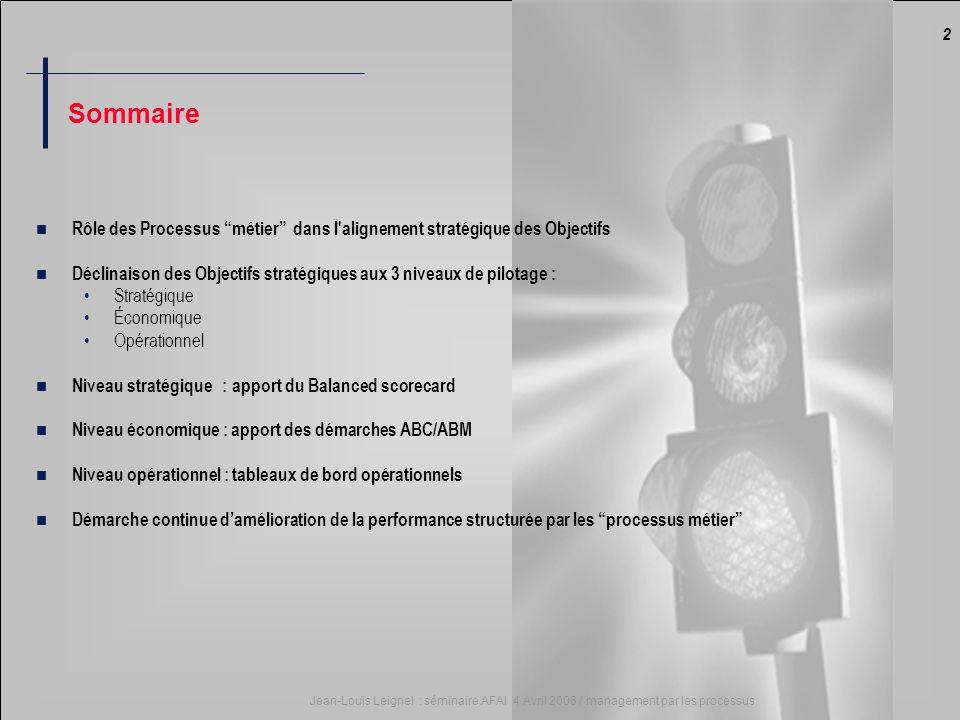 2 Jean-Louis Leignel : séminaire AFAI 4 Avril 2006 / management par les processus Sommaire Rôle des Processus métier dans l'alignement stratégique des