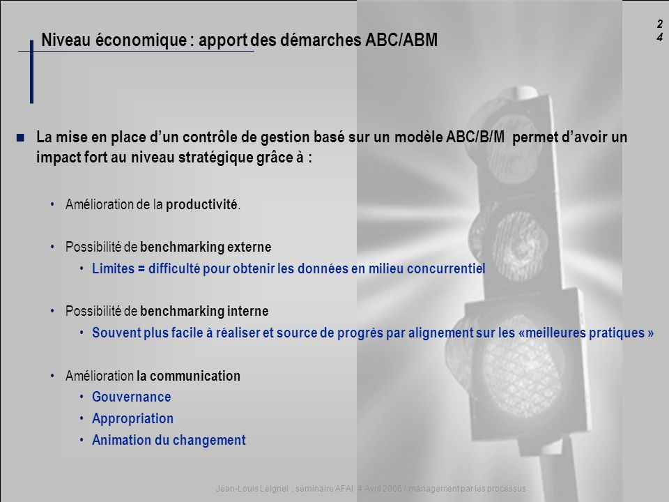 2424 Jean-Louis Leignel : séminaire AFAI 4 Avril 2006 / management par les processus La mise en place dun contrôle de gestion basé sur un modèle ABC/B