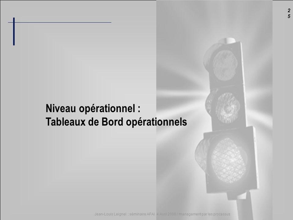 2525 Jean-Louis Leignel : séminaire AFAI 4 Avril 2006 / management par les processus Niveau opérationnel : Tableaux de Bord opérationnels