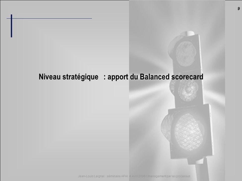 9 Jean-Louis Leignel : séminaire AFAI 4 Avril 2006 / management par les processus Niveau stratégique : apport du Balanced scorecard