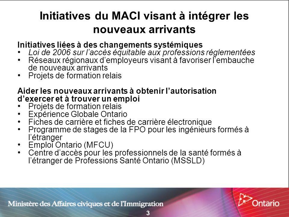 3 Initiatives du MACI visant à intégrer les nouveaux arrivants Initiatives liées à des changements systémiques Loi de 2006 sur laccès équitable aux pr