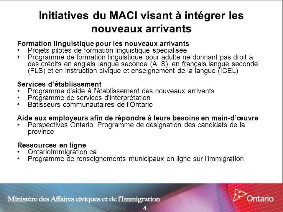 4 Initiatives du MACI visant à intégrer les nouveaux arrivants Formation linguistique pour les nouveaux arrivants Projets pilotes de formation linguis
