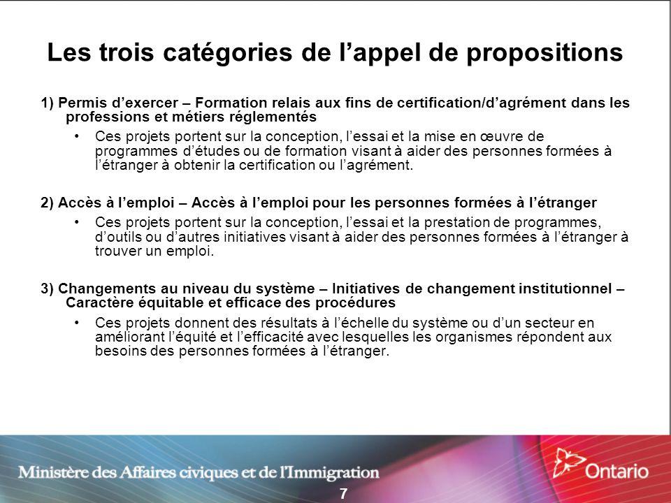 7 Les trois catégories de lappel de propositions 1) Permis dexercer – Formation relais aux fins de certification/dagrément dans les professions et mét