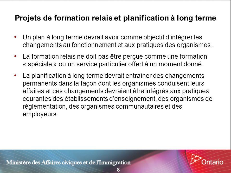 8 Projets de formation relais et planification à long terme Un plan à long terme devrait avoir comme objectif dintégrer les changements au fonctionnement et aux pratiques des organismes.