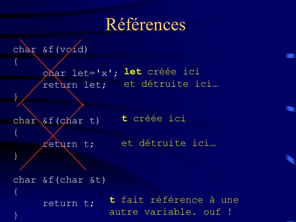 Références char &f(void) { char let= x ; return let; } char &f(char t) { return t; } char &f(char &t) { return t; } let créée ici et détruite ici… t créée ici et détruite ici… t fait référence à une autre variable.