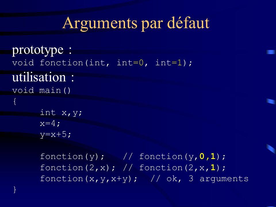 Arguments par défaut prototype : void fonction(int, int=0, int=1); utilisation : void main() { int x,y; x=4; y=x+5; fonction(y);// fonction(y,0,1); fonction(2,x);// fonction(2,x,1); fonction(x,y,x+y);// ok, 3 arguments }