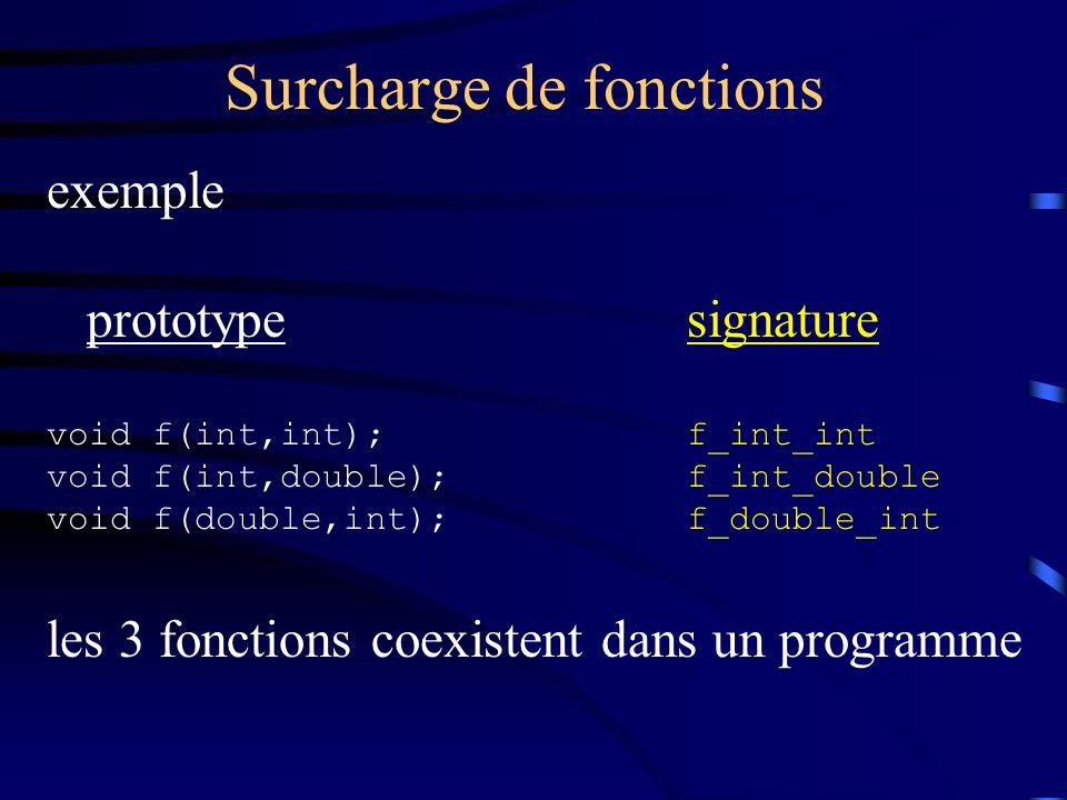 Surcharge de fonctions exemple prototypesignature void f(int,int);f_int_int void f(int,double);f_int_double void f(double,int);f_double_int les 3 fonctions coexistent dans un programme