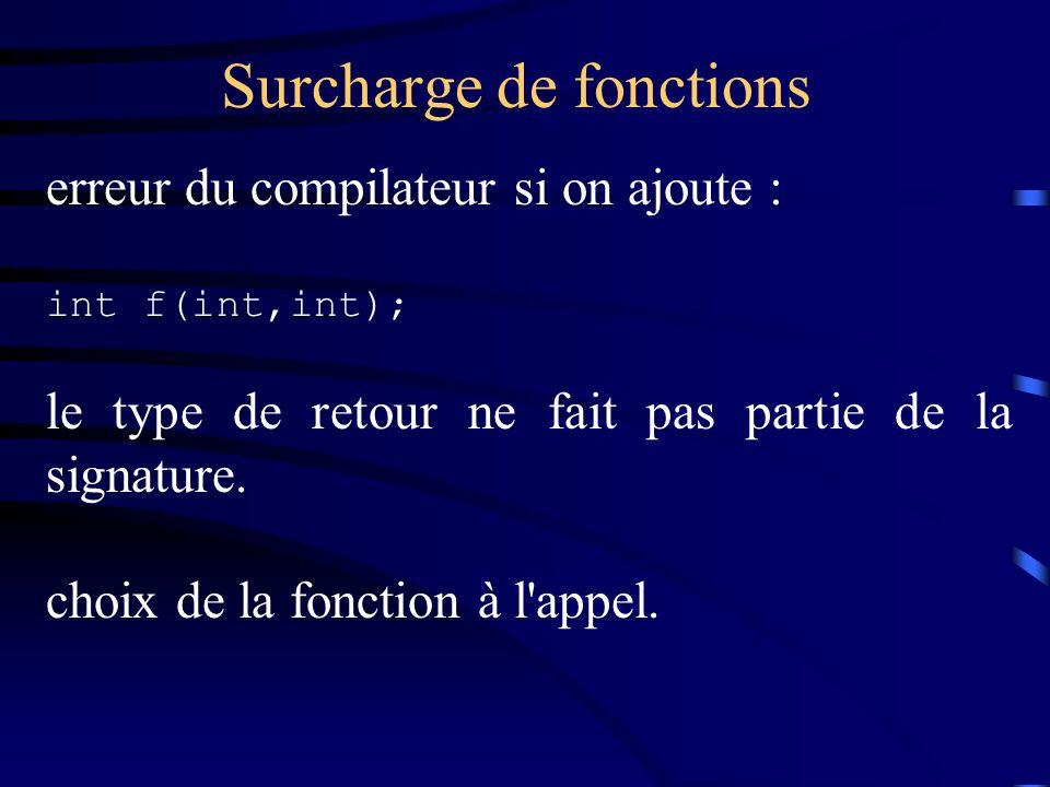 Surcharge de fonctions erreur du compilateur si on ajoute : int f(int,int); le type de retour ne fait pas partie de la signature.