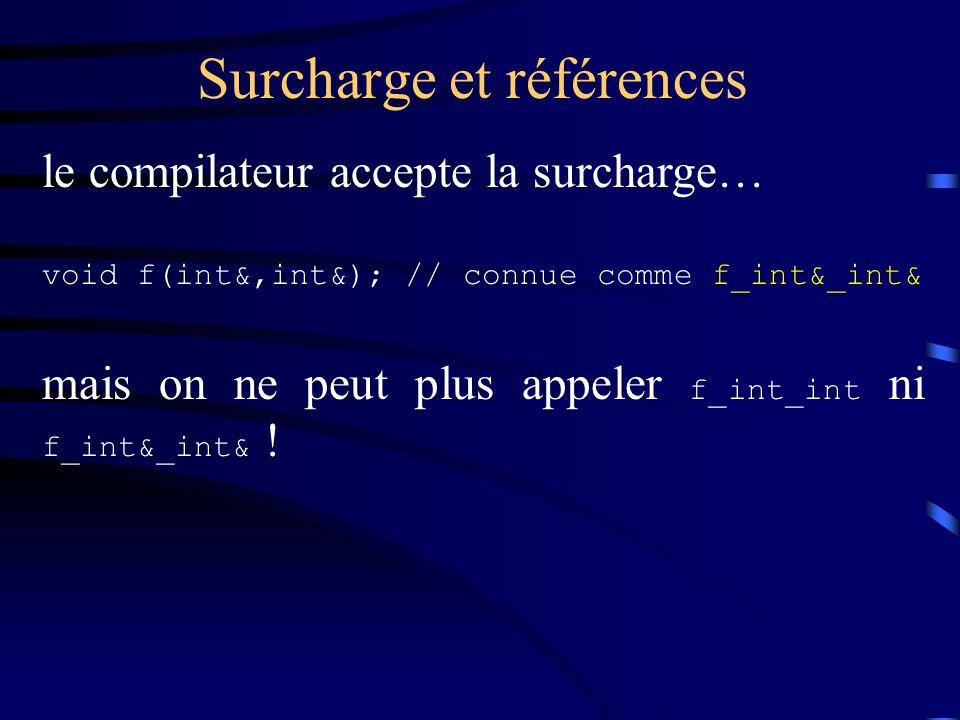 Surcharge et références le compilateur accepte la surcharge… void f(int&,int&); // connue comme f_int&_int& mais on ne peut plus appeler f_int_int ni