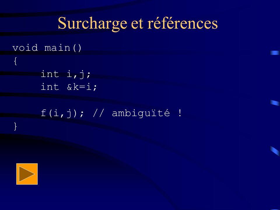 Surcharge et références void main() { int i,j; int &k=i; f(i,j); // ambiguïté ! }