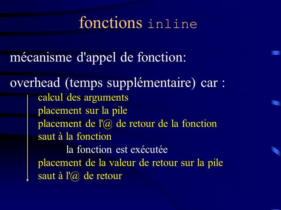 fonctions inline mécanisme d appel de fonction: overhead (temps supplémentaire) car : calcul des arguments placement sur la pile placement de l @ de retour de la fonction saut à la fonction la fonction est exécutée placement de la valeur de retour sur la pile saut à l @ de retour