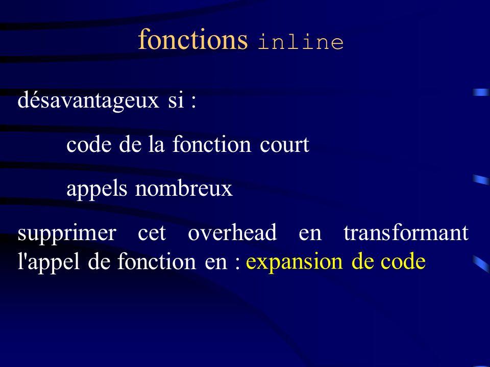 fonctions inline désavantageux si : code de la fonction court appels nombreux supprimer cet overhead en transformant l'appel de fonction en : expansio