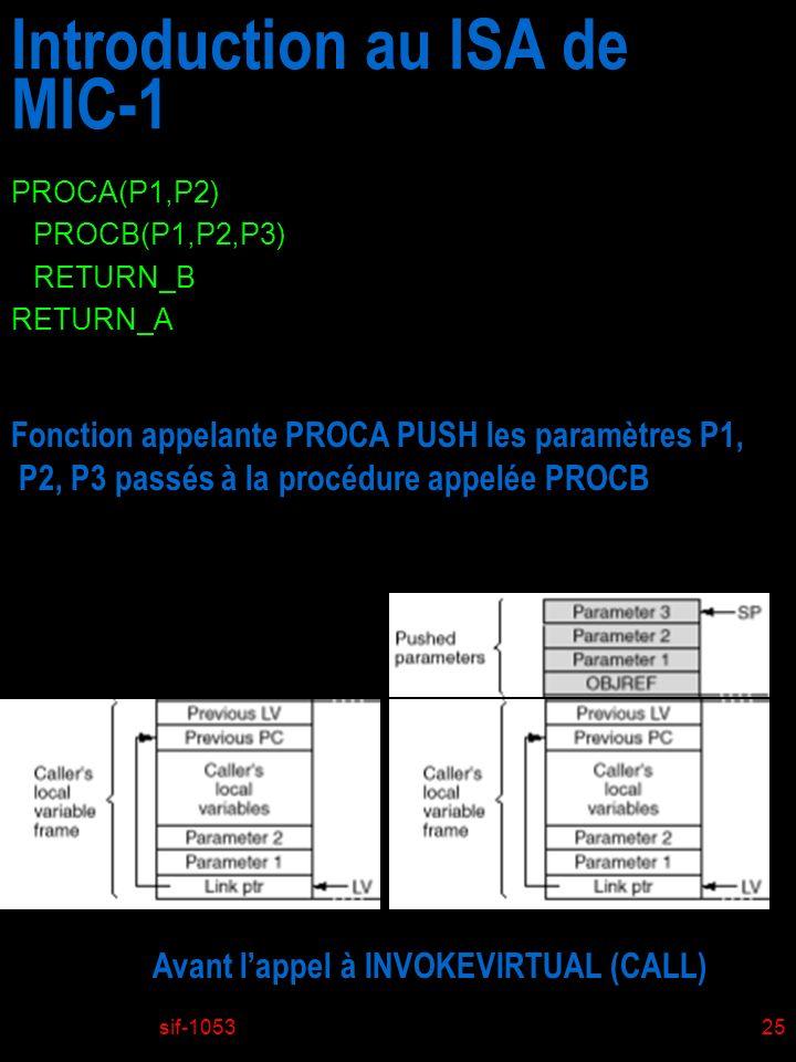 sif-105325 Introduction au ISA de MIC-1 PROCA(P1,P2) PROCB(P1,P2,P3) RETURN_B RETURN_A Avant lappel à INVOKEVIRTUAL (CALL) Fonction appelante PROCA PUSH les paramètres P1, P2, P3 passés à la procédure appelée PROCB
