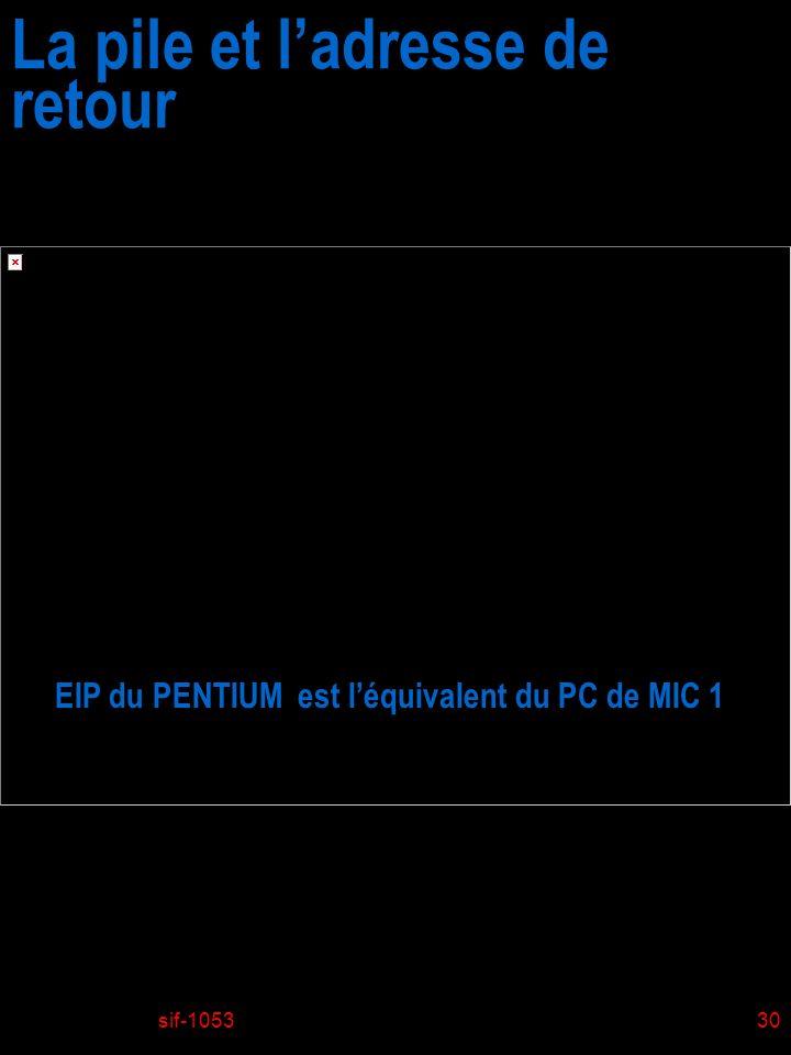 sif-105330 La pile et ladresse de retour EIP du PENTIUM est léquivalent du PC de MIC 1