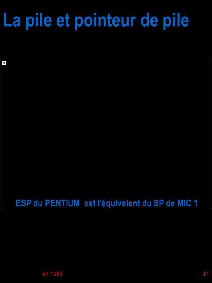 sif-105331 La pile et pointeur de pile ESP du PENTIUM est léquivalent du SP de MIC 1