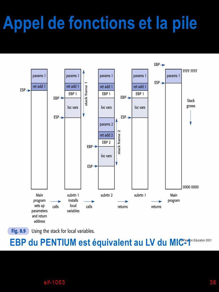 sif-105338 Appel de fonctions et la pile EBP du PENTIUM est équivalent au LV du MIC-1