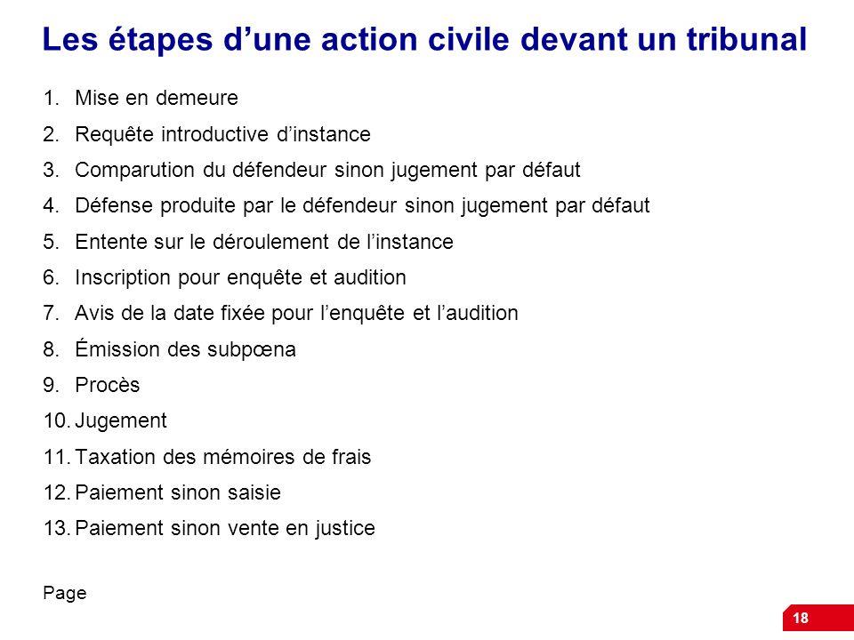 Les étapes dune action civile devant un tribunal 1.Mise en demeure 2.Requête introductive dinstance 3.Comparution du défendeur sinon jugement par défa