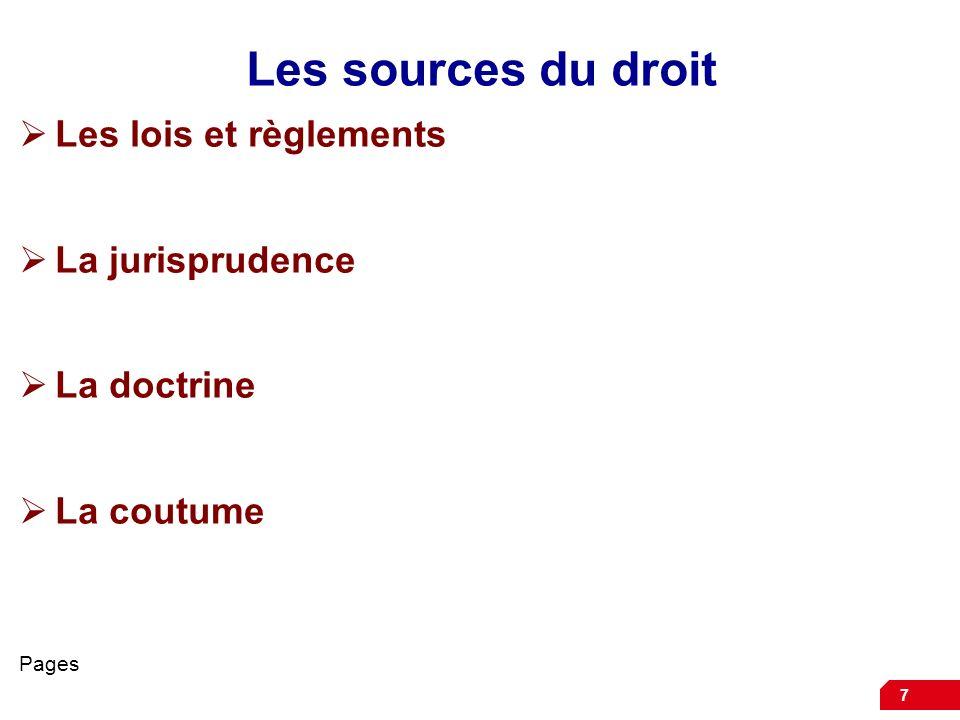 7 Les sources du droit Les lois et règlements La jurisprudence La doctrine La coutume Pages