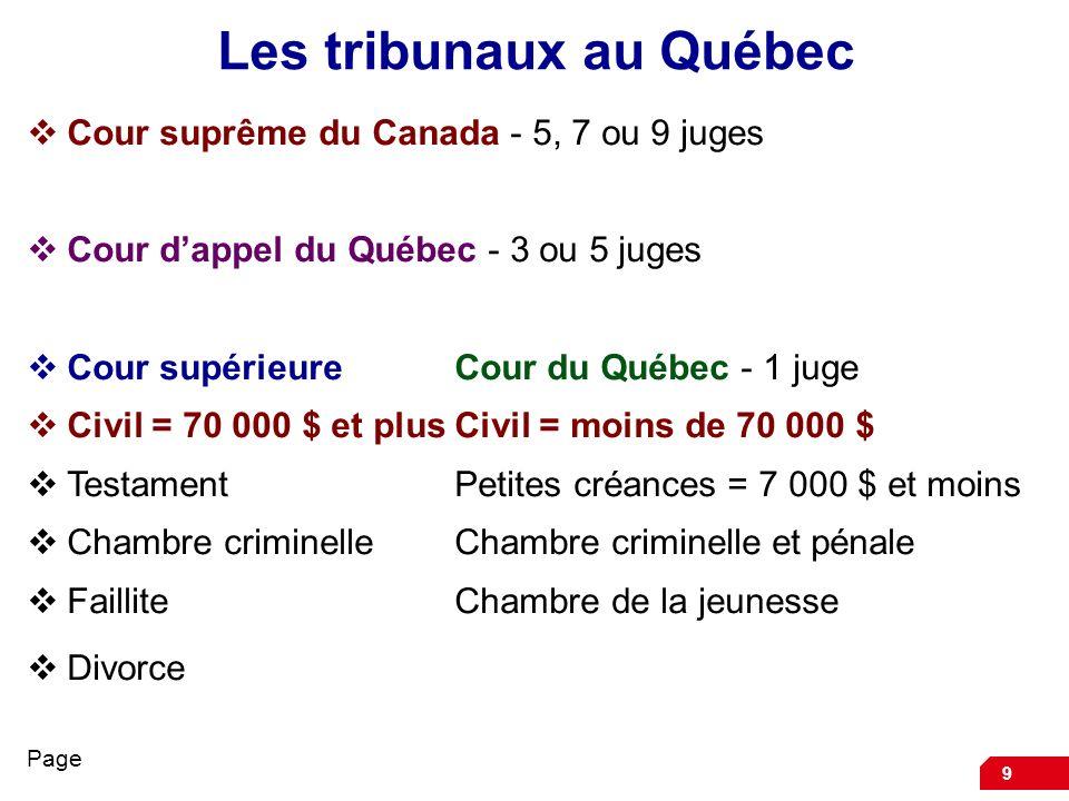 9 Les tribunaux au Québec Cour suprême du Canada - 5, 7 ou 9 juges Cour dappel du Québec - 3 ou 5 juges Cour supérieureCour du Québec - 1 juge Civil = 70 000 $ et plusCivil = moins de 70 000 $ TestamentPetites créances = 7 000 $ et moins Chambre criminelle Chambre criminelle et pénale Faillite Chambre de la jeunesse Divorce Page
