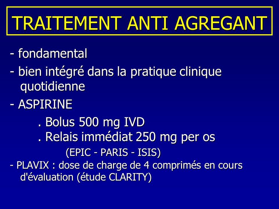 TRAITEMENT ANTI AGREGANT - fondamental - bien intégré dans la pratique clinique quotidienne - ASPIRINE. Bolus 500 mg IVD. Relais immédiat 250 mg per o