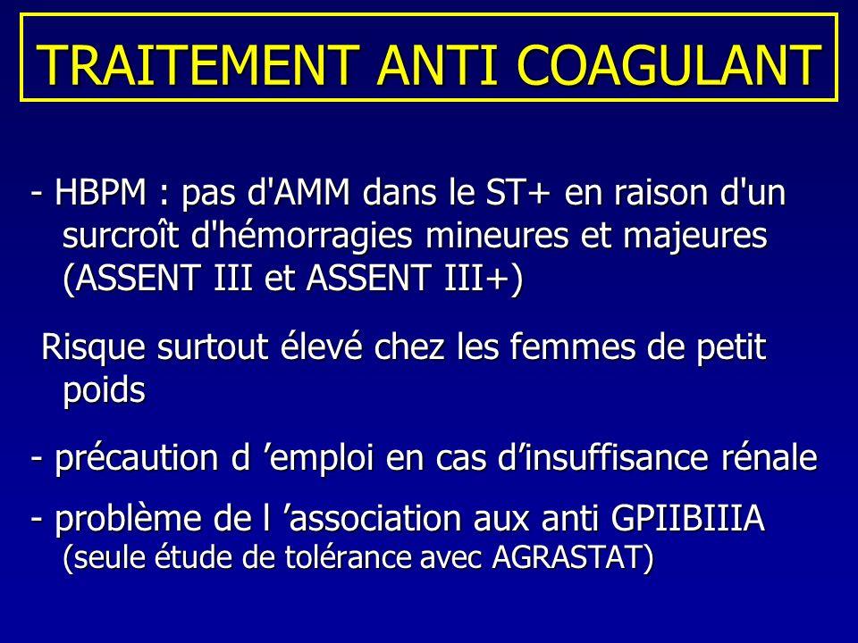 TRAITEMENT ANTI COAGULANT - HBPM : pas d'AMM dans le ST+ en raison d'un surcroît d'hémorragies mineures et majeures (ASSENT III et ASSENT III+) Risque