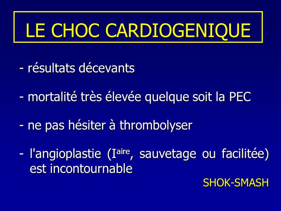 LE CHOC CARDIOGENIQUE - résultats décevants - mortalité très élevée quelque soit la PEC - ne pas hésiter à thrombolyser - l'angioplastie (I aire, sauv